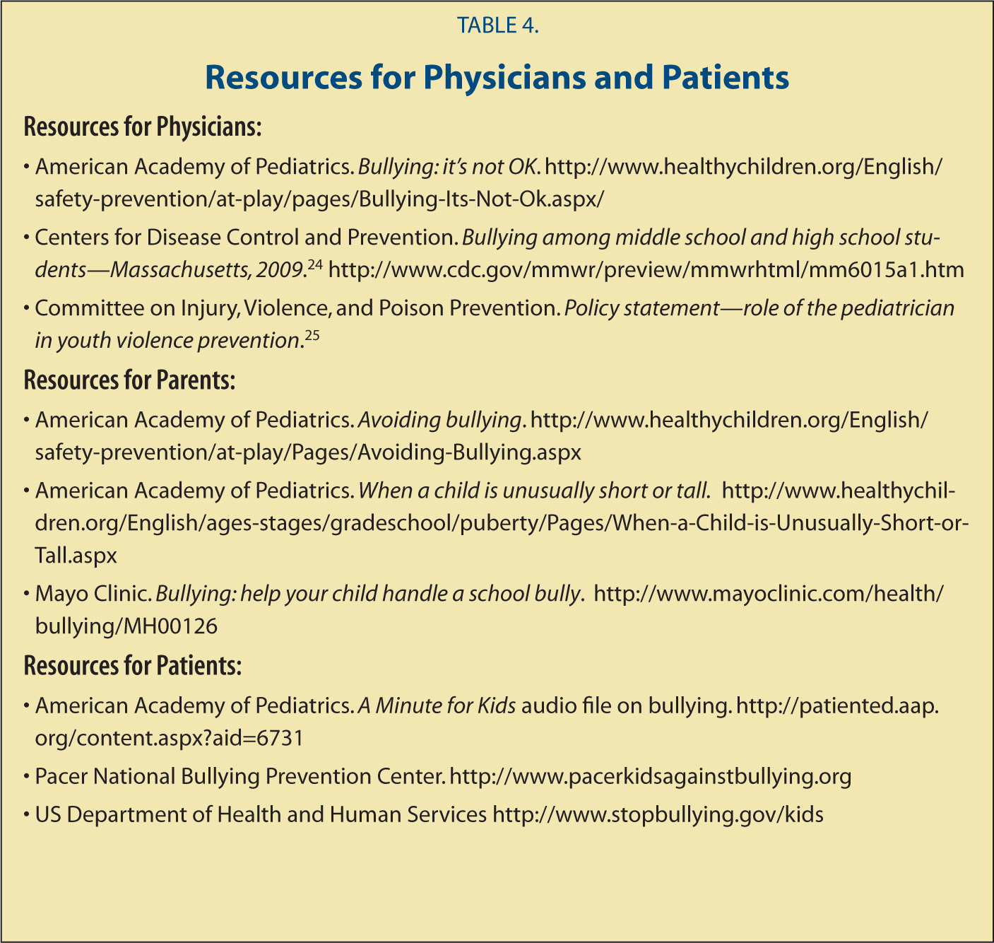 Resources for Physicians and Patients