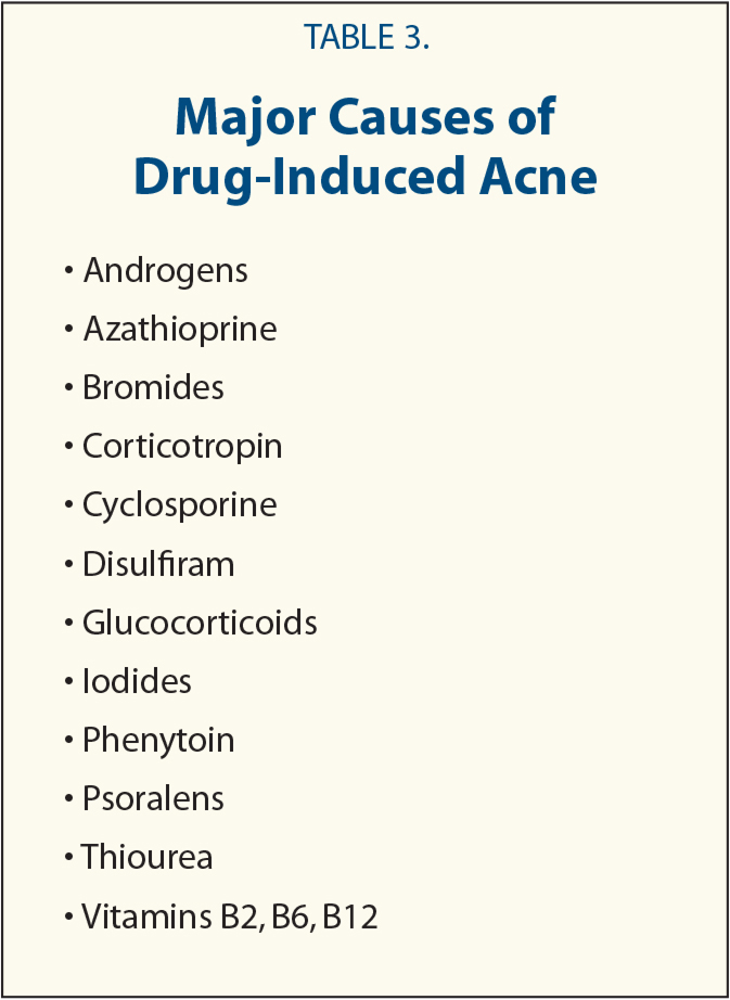 Major Causes of Drug-Induced Acne
