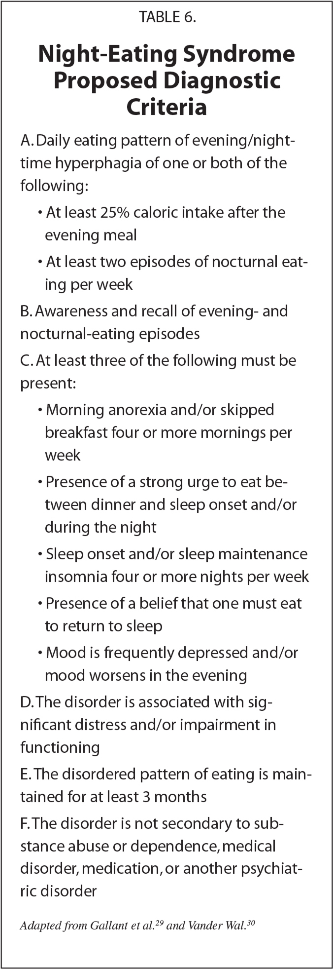 Night-Eating Syndrome Proposed Diagnostic Criteria