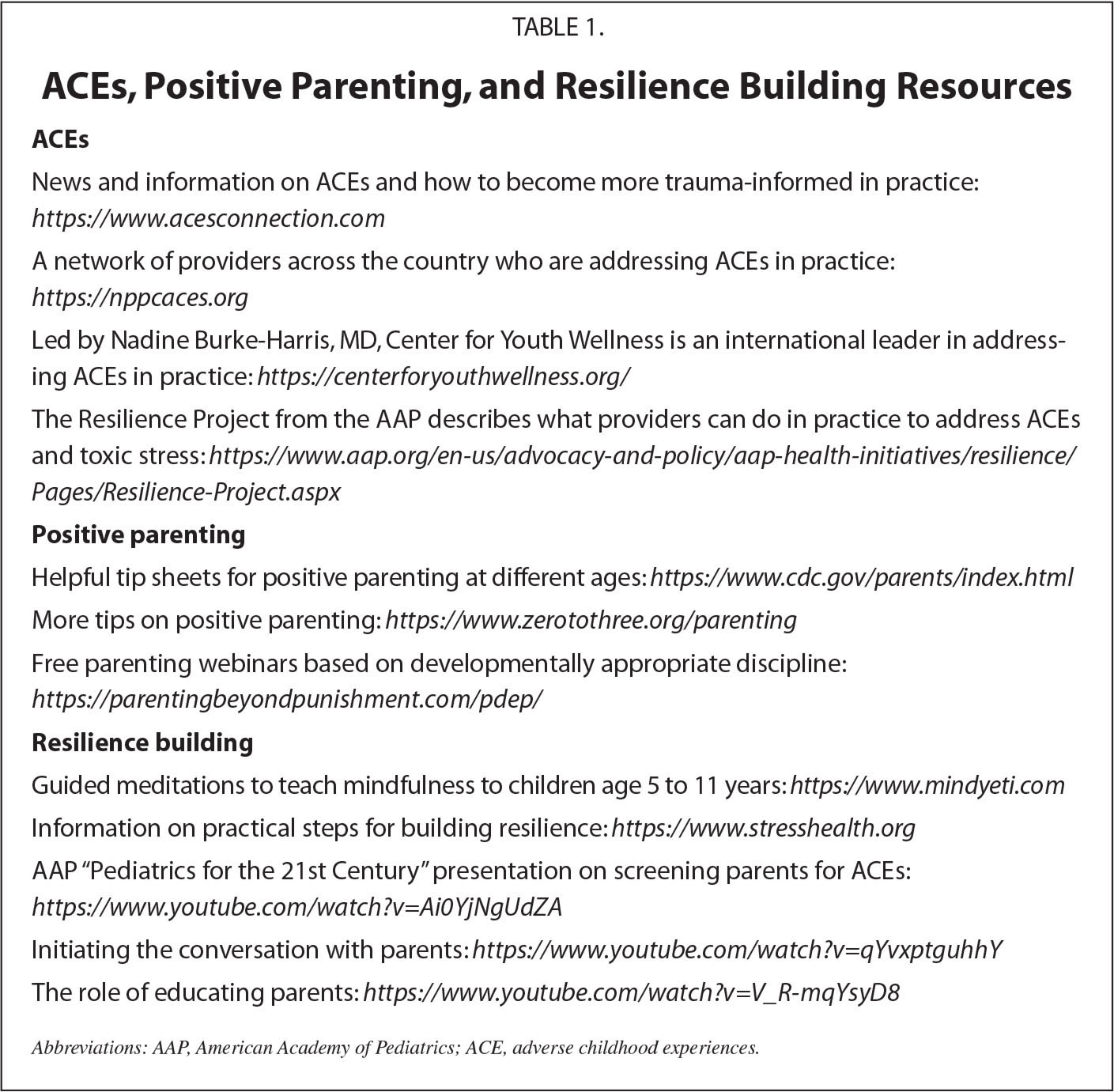 ACEs, Positive Parenting, and Resilience Building Resources