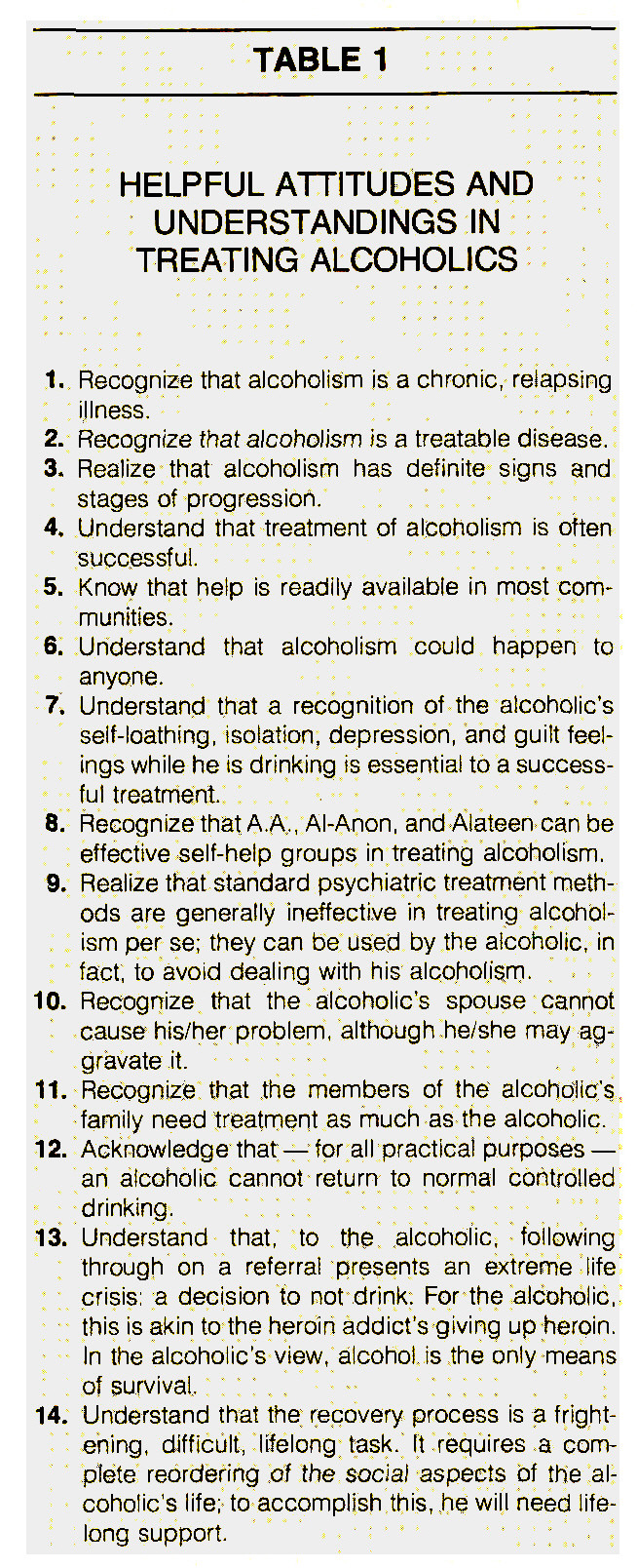 TABLE 1HELPFUL ATTITUDES AND UNDERSTANDINGS IN TREATING ALCOHOLICS