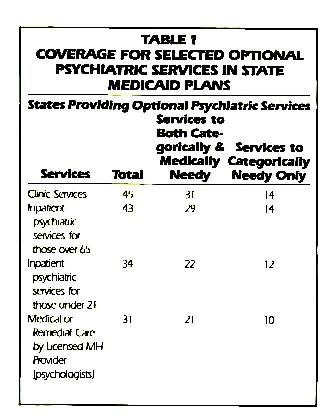 TABLE 1COVERAGE FOR SELECTED OPTIONAL PSYCHIATRIC SERVICES IN STATE MEDICAID PLANS