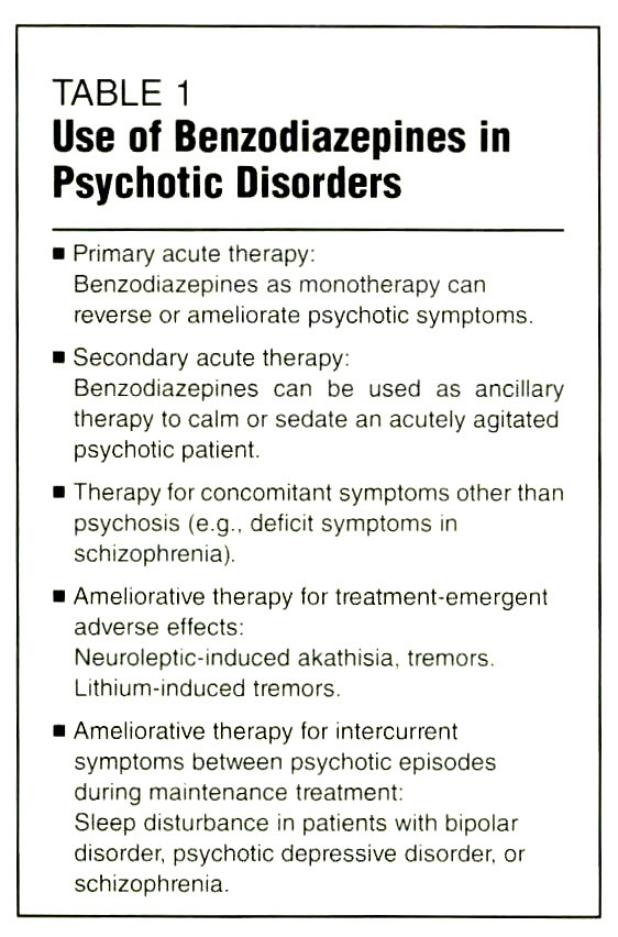 TABLE 1Use of Benzodiazepines in Psychotic Disorders
