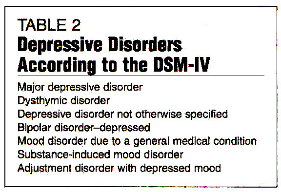 TABLE 2Depressive Disorders According to the DSM-IV