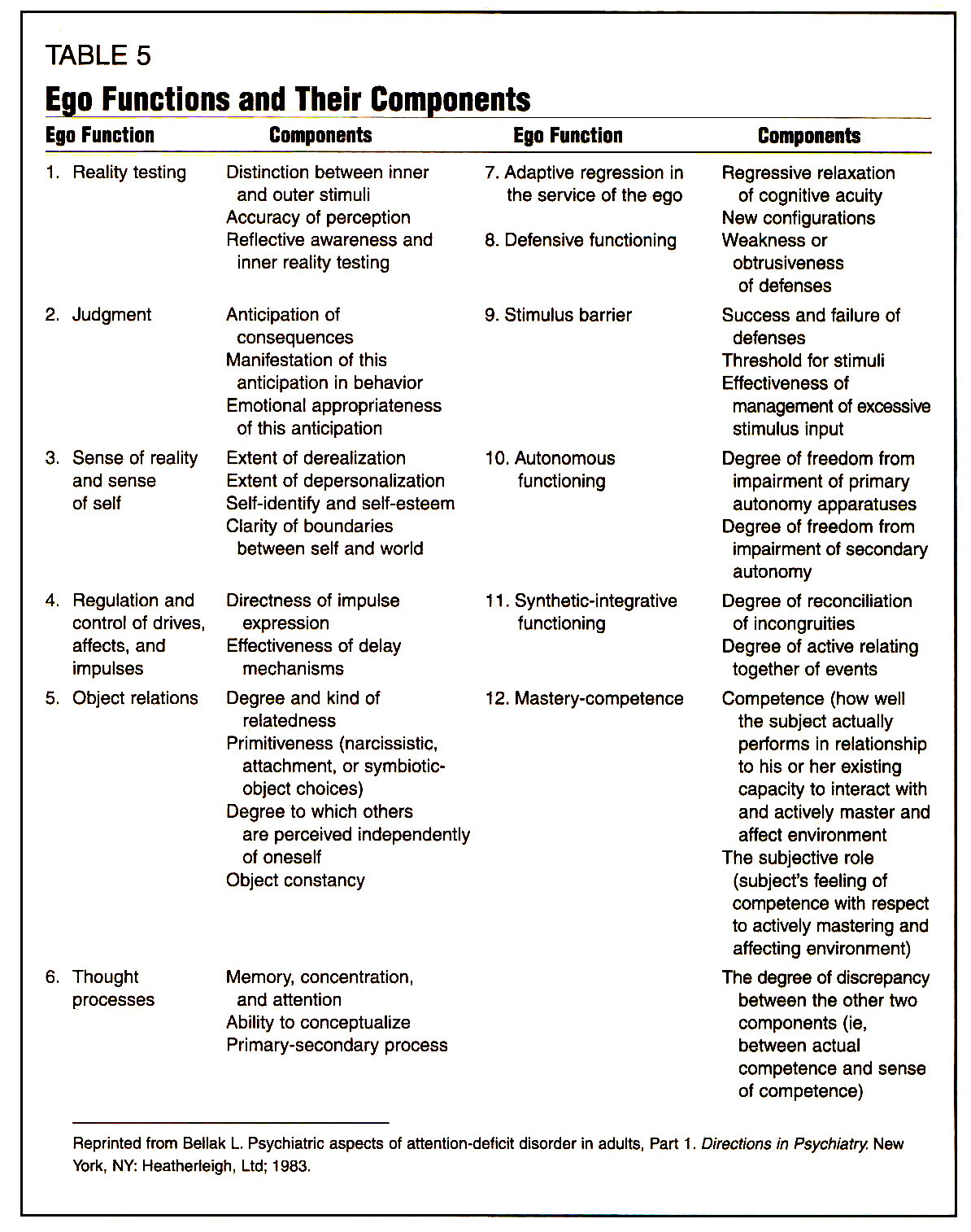 the function of assessment Formative assessment purpose and function formative assessment is a  potentially transformative instructional tool that, if clearly understood and  effectively.