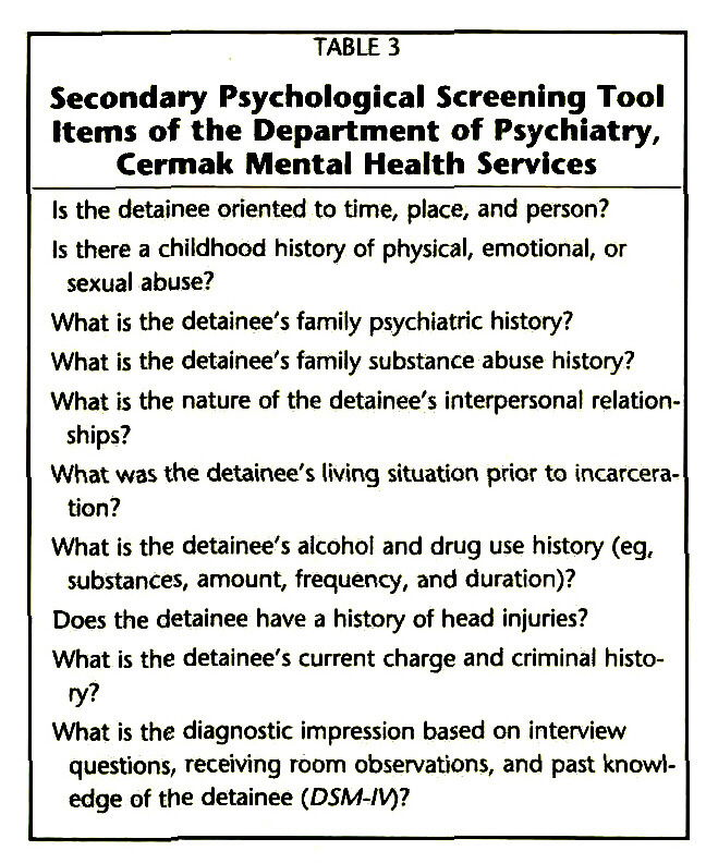 TABLE 3Secondary Psychological Screening Tool Items of the Department of Psychiatry, Cermak Mental Health Services
