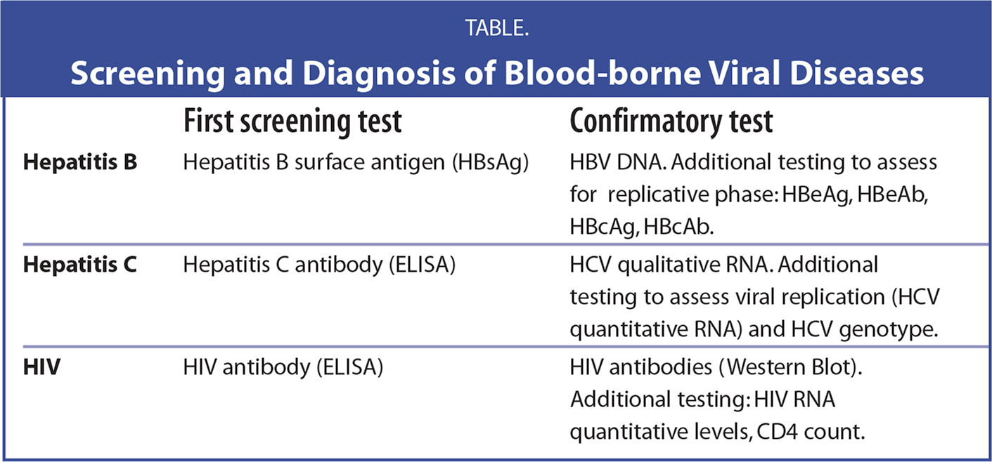 Screening and Diagnosis of Blood-borne Viral Diseases