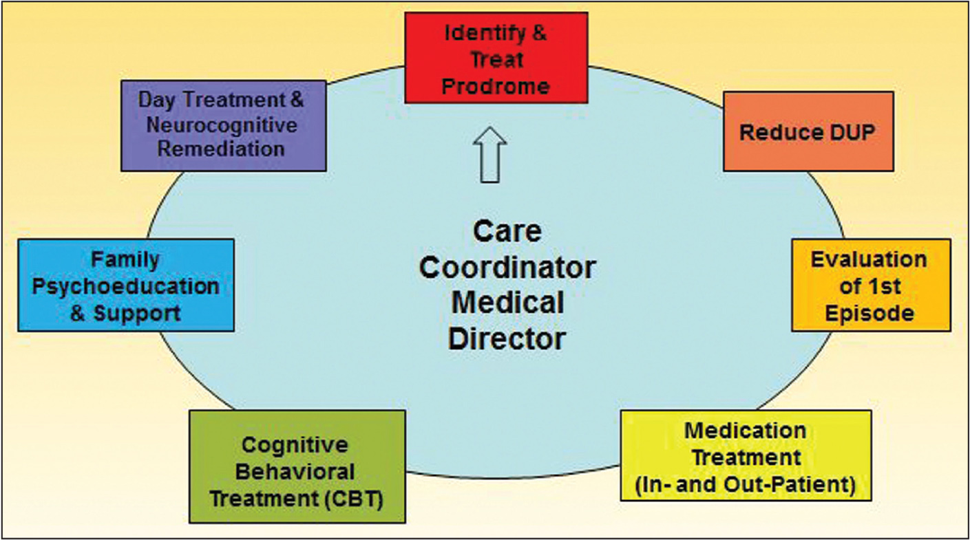 behavioral cognitive case study Cognitive behavioral management involves individualized advice and reassurance, activity upgrading using pacing, rationalization of medication abstract = objective: to review principles of behavioral management of nonspecific low back pain methods: case presentation and review of the literature.