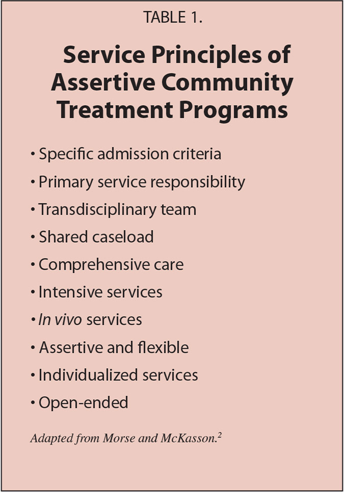 Service Principles of Assertive Community Treatment Programs