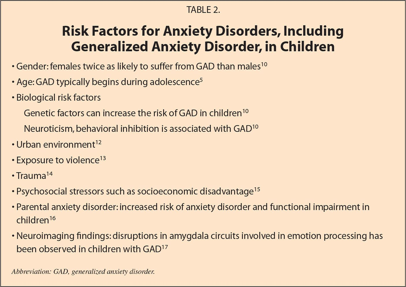 classifications for anxiety disorders essay Specific phobias in adults generally start suddenly and are more lasting than childhood phobias  can anxiety disorders be cured test your knowledge.