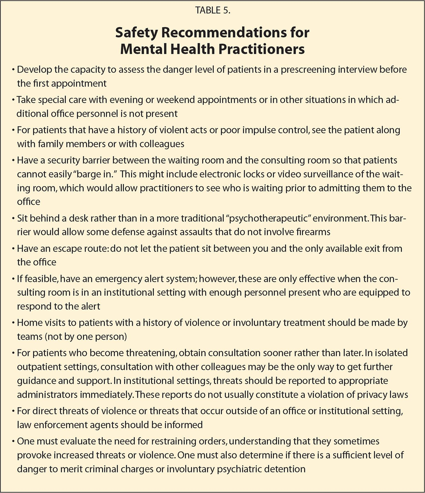 Safety Recommendations for Mental Health Practitioners