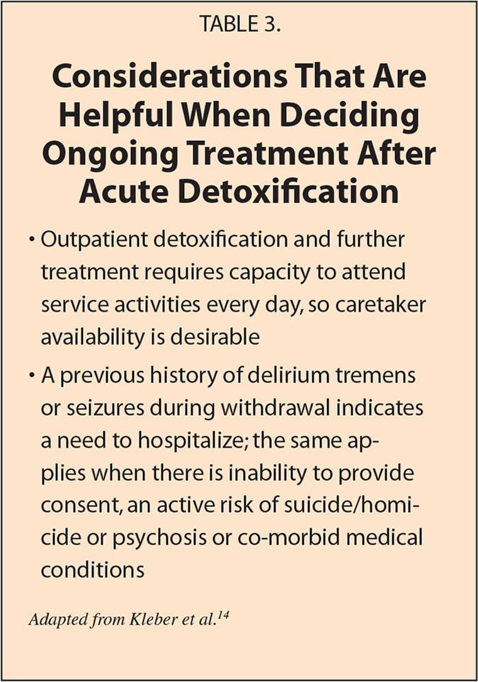Considerations That Are Helpful When Deciding Ongoing Treatment After Acute Detoxification