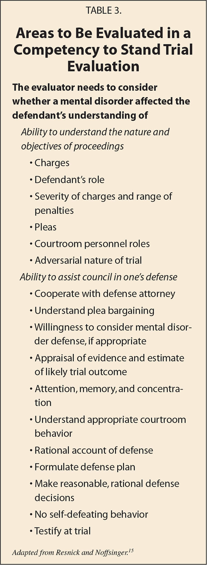 Areas to Be Evaluated in a Competency to Stand Trial Evaluation
