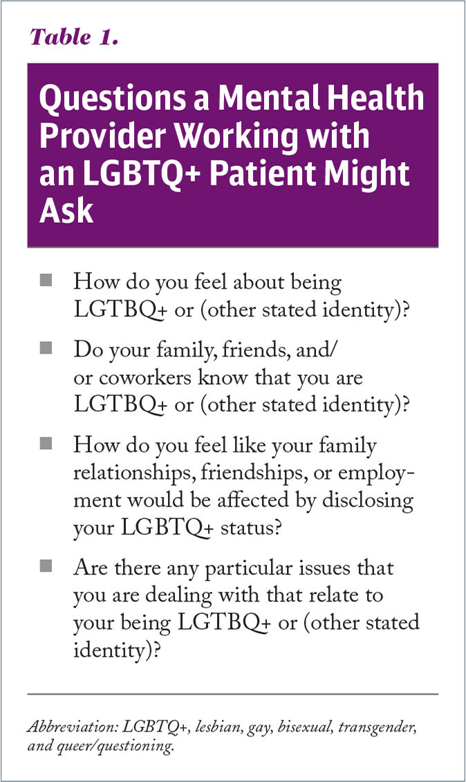 Questions a Mental Health Provider Working with an LGBTQ+ Patient Might Ask