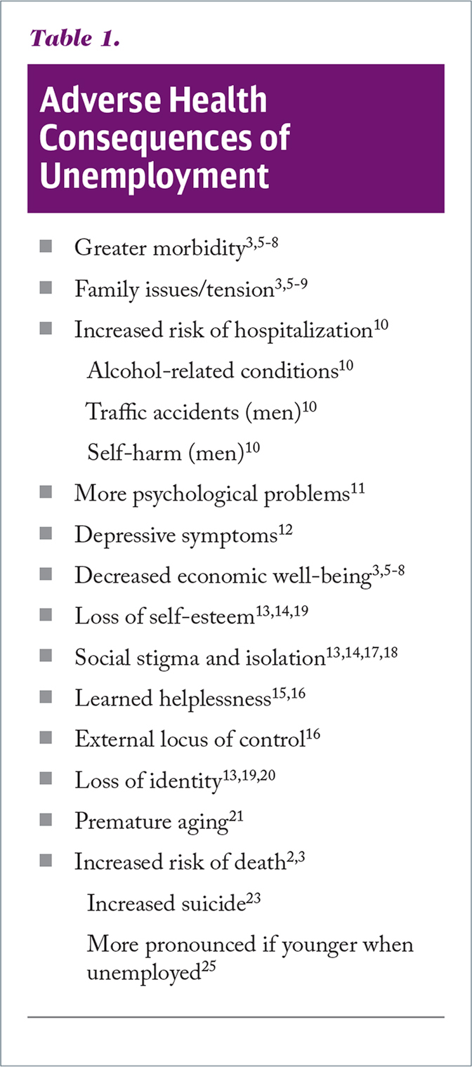 Adverse Health Consequences of Unemployment