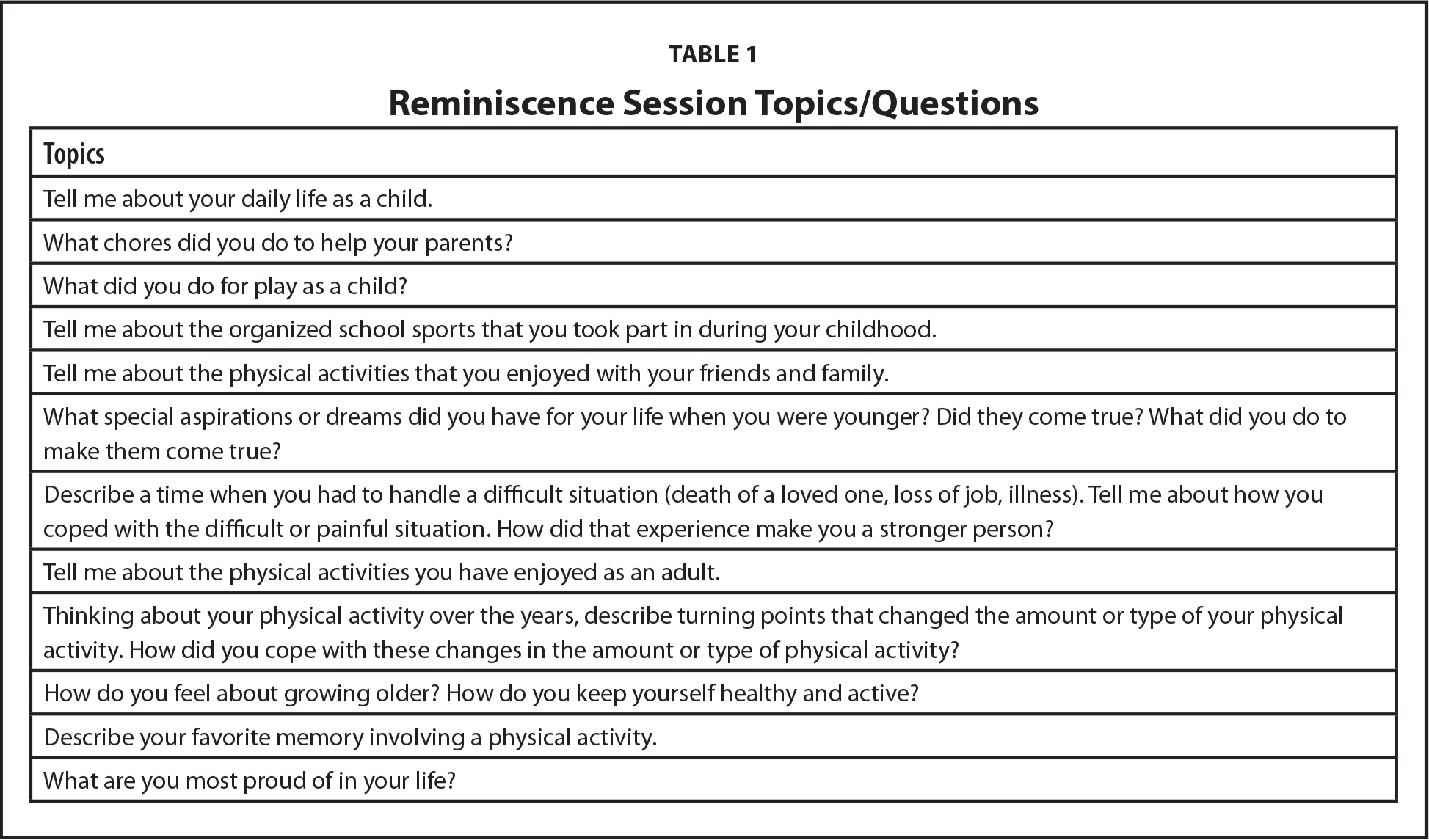 Reminiscence Session Topics/Questions