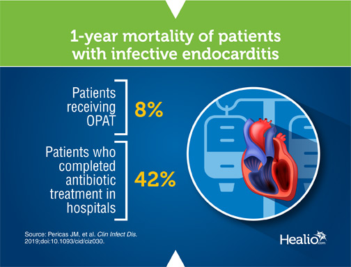 Infective endocarditis treatment strategies