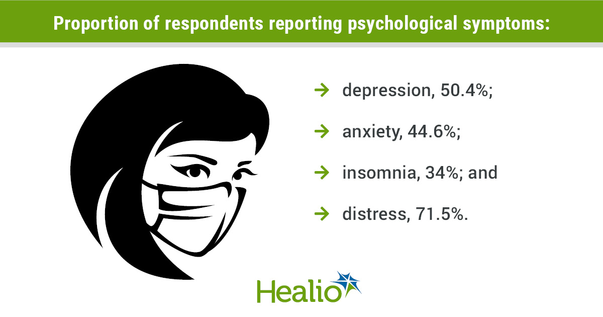 infographic showing woman with facemask and stats about impact of COVID-19 response on Wuhan's health care workers