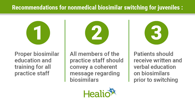 Infographic showing biosimilar recommendations